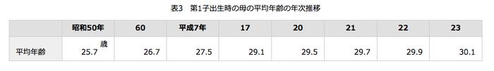 日本の帝王切開率は高い?低い?の画像2