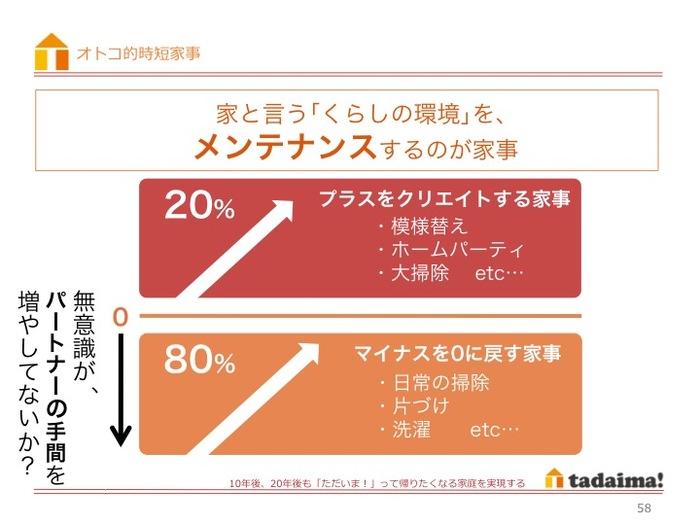 「オトコ的、時短家事」脱!非カジメン3つのステップ~マイナスを増やさない、そこから始まる家事もある~の画像3