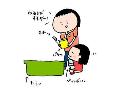 夏真っ盛り!2歳になる我が子、おうち水遊びは「○○型」!? ハナペコ絵日記<15>の画像1