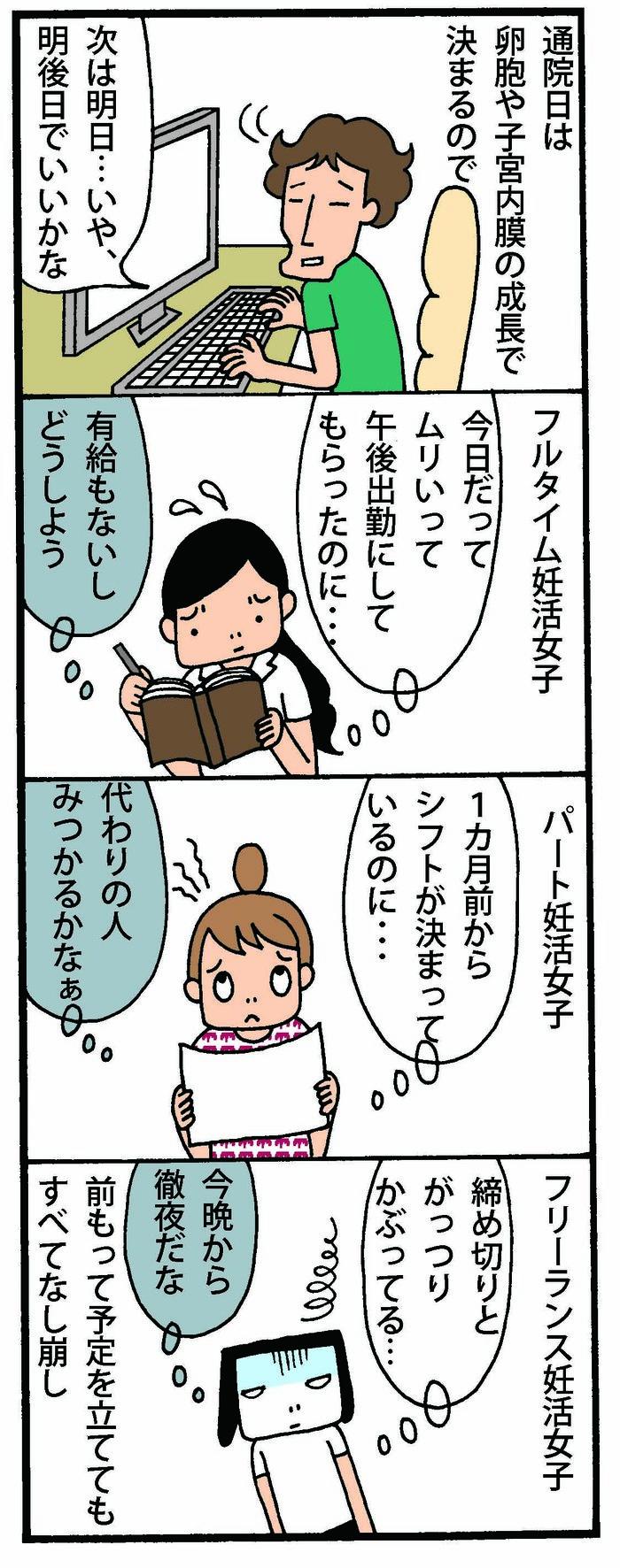【妊活】働く妊活女子!不妊治療と仕事の両立の悩みとは?の画像1