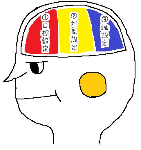 人と比較して悩まずに生きられる脳の作り方を考えてみたの画像1