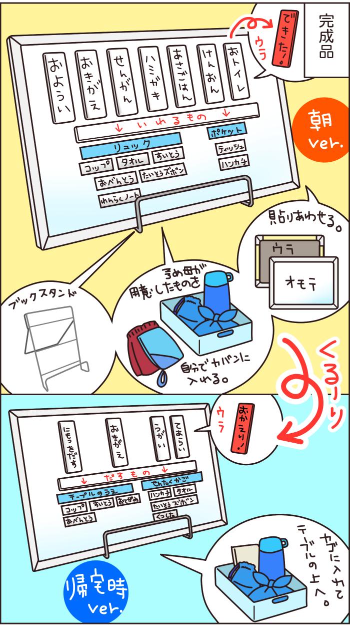 両面マグネットで作る「朝のお支度チャート」の効果がやっぱりすごかった!の画像4
