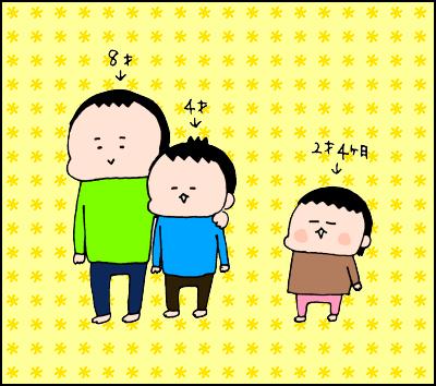 結果、なにしても可愛いかった!3兄妹のおしゃべりは三者三様の画像1