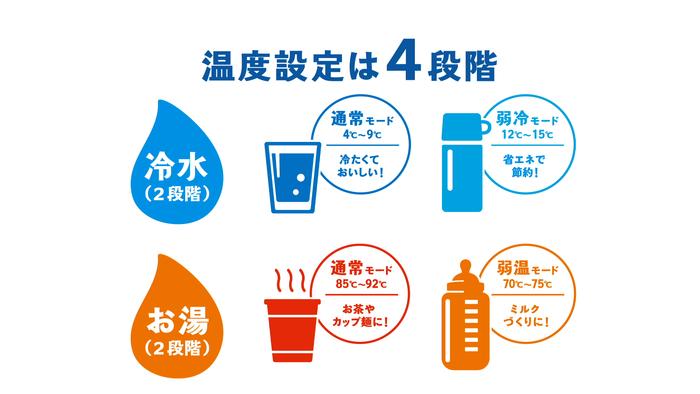 毎日のミルク作りが大変!手軽に安全なミルクを作る方法は?の画像4