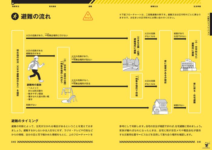 【台風・地震】「日ごろの備え」で子どもを守ろう!!の画像8