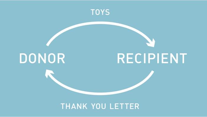 """壊れたおもちゃを移植で修復。子どもと""""命""""に向き合う『Second Life Toys』とは?の画像5"""