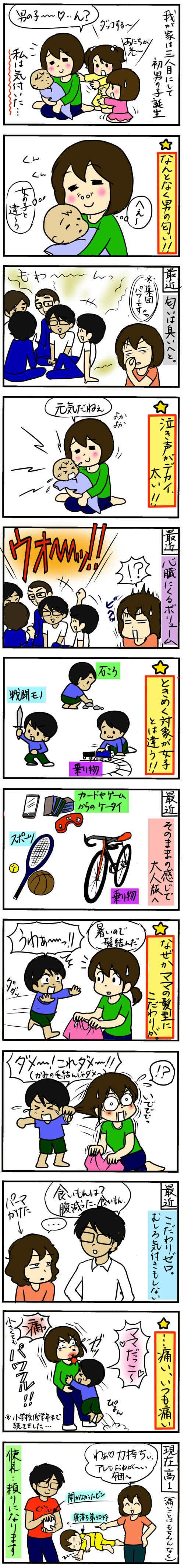 「小さくてもパワフル!(痛い…)」小さい頃と今16歳男子の特徴あるある比較!の画像1