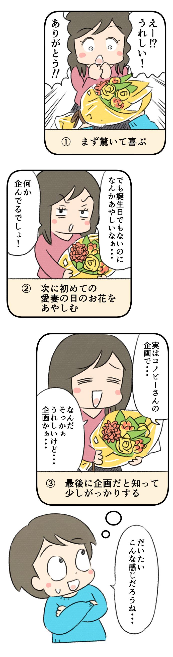1月31日は愛妻の日。妻に花束を渡した時の反応は?予想と実際をレポート!の画像2
