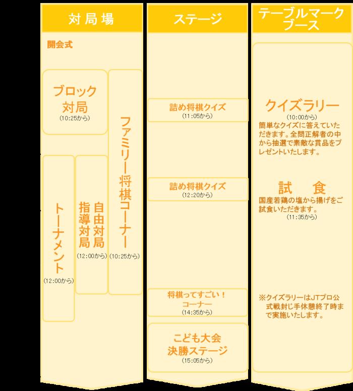 中学生プロ棋士・藤井聡太四段もかつては負けて大泣き!? 子どもの将棋大会に遊びに行こう の画像12