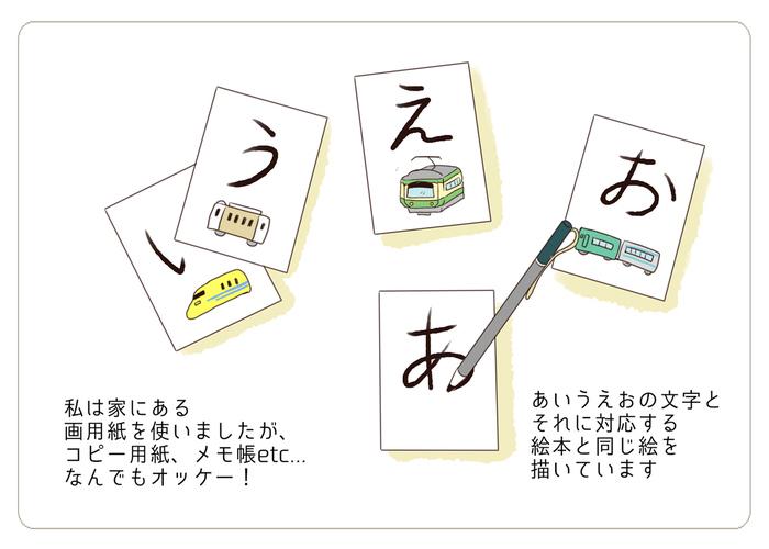 """材料費300円以下!好きなもので文字を覚える""""手作りラミネートカード""""の画像2"""