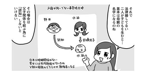 夫婦別姓制度のない日本。事実婚夫婦の出産は、こんな困難があります。のタイトル画像