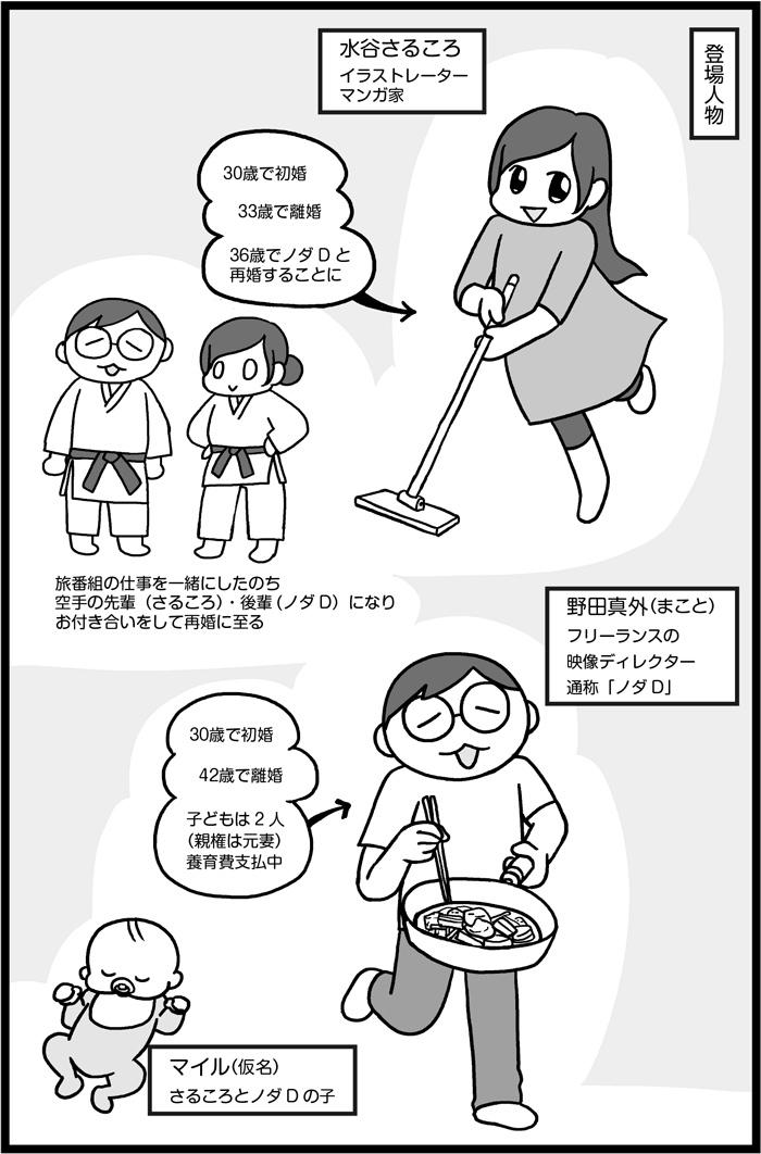 夫婦別姓制度のない日本。事実婚夫婦の出産は、こんな困難があります。の画像1