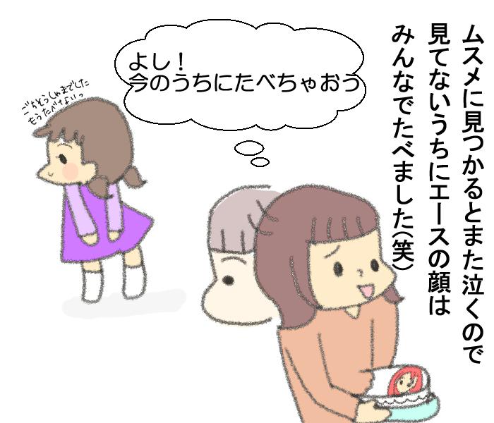 大好きなキャラクターで誕生日ケーキ。これ…どうやって食べる!?の画像9