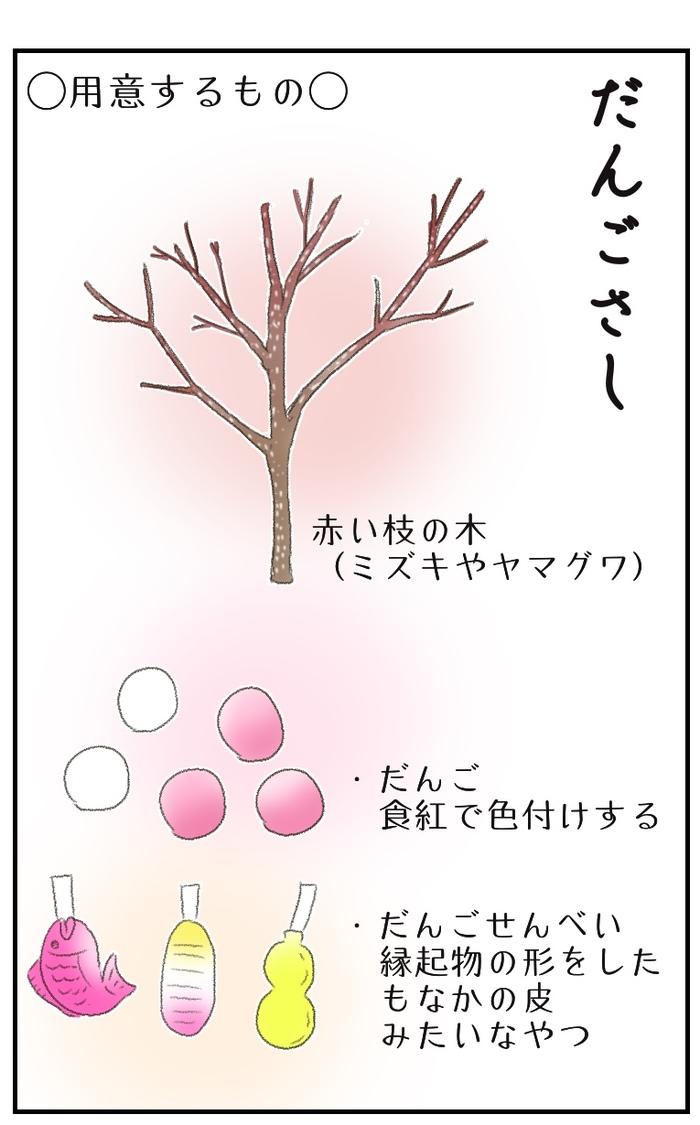雪景色の季節に彩りを!福島の風習「だんごさし」で迎える小正月の画像1