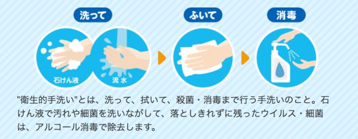 感染予防は年中無休!その手洗い消毒、もしかして間違っているかも〈教えて!むてんかんすけ先生 最終回〉の画像20