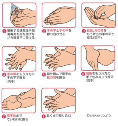 感染予防は年中無休!その手洗い消毒、もしかして間違っているかも〈教えて!むてんかんすけ先生 最終回〉の画像9