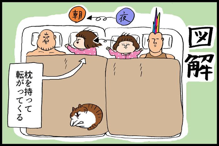 就寝時、3歳娘が突然「テをアゲテ~!」と挙手を募った!その真意とは…!?の画像1
