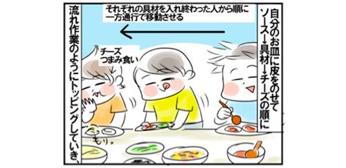 ごちゃごちゃするカオスな休日。子どもも楽しめる簡単料理はコレだっ!!のタイトル画像