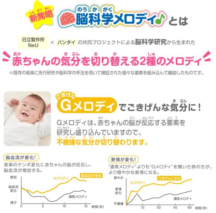 どうして泣く!?こっちが泣きたい赤ちゃん育児を救うお助けアイテムの画像5