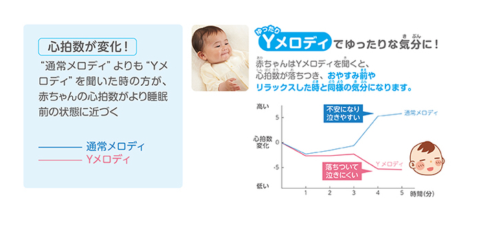 どうして泣く!?こっちが泣きたい赤ちゃん育児を救うお助けアイテムの画像9