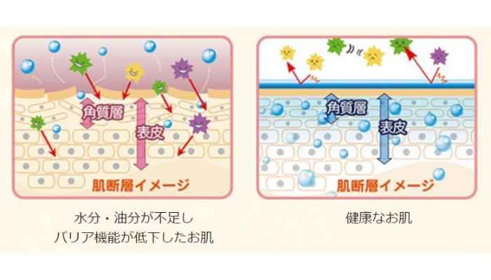 赤ちゃんはもちろん、家族みんなで使える!「アトピタ 薬用保湿入浴剤」で乾燥対策!の画像4