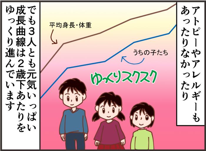 同じような子育てでも、三者三様のあふれる個性!人と比べるのはやめたワケの画像7