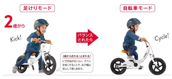子どもの「できた!」を育てたい!補助輪いらずの自転車って?の画像27