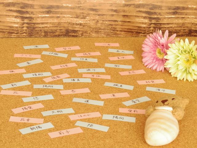 赤ちゃんの名づけ方法とコツ。おすすめ名づけ本とサイトも紹介!の画像2