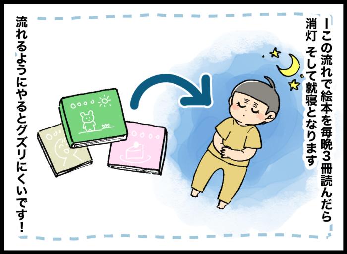 我が家の寝かしつけはコレ!スムーズに眠るための、家族総出の「ごっこ遊び」の画像9