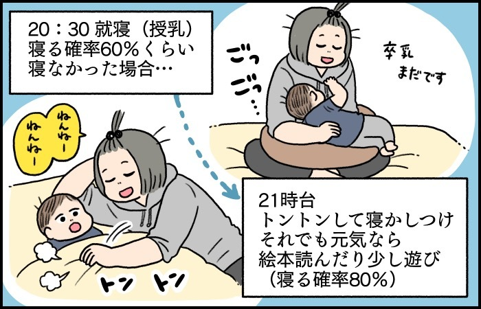 寝かしつけのお腹トントン。息子には逆効果だった〜涙の画像3