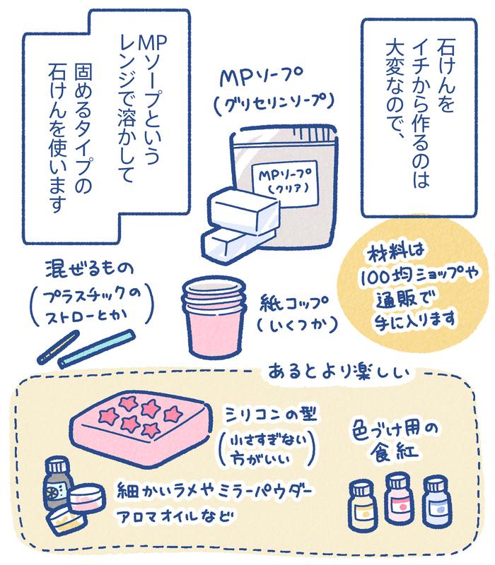【風邪予防】お気に入りの手作り石けんで、娘も手洗いがノリノリに!の画像3