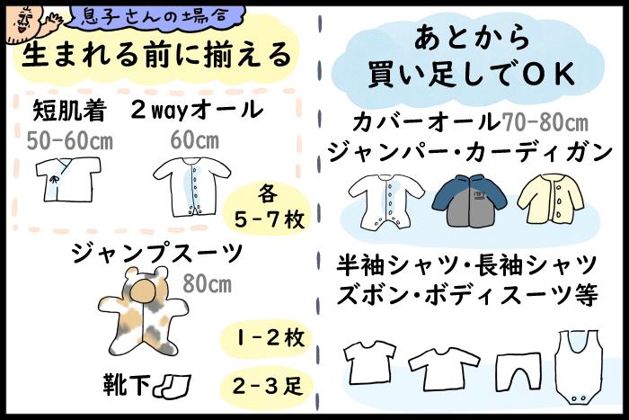 こんなに違うの!?「夏生まれの赤ちゃん」と「秋~冬生まれの赤ちゃん」の着せ方を徹底比較!!の画像11