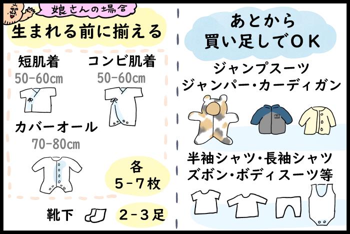 こんなに違うの!?「夏生まれの赤ちゃん」と「秋~冬生まれの赤ちゃん」の着せ方を徹底比較!!の画像7