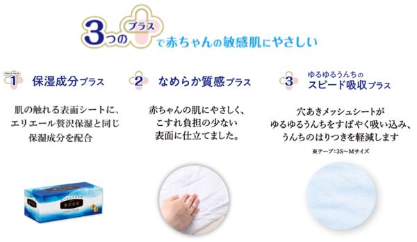 エリエール贅沢保湿と同じ保湿成分配合のおむつで、赤ちゃんのお肌を守ろう!の画像23