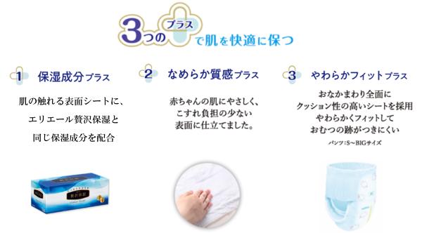 エリエール贅沢保湿と同じ保湿成分配合のおむつで、赤ちゃんのお肌を守ろう!の画像24