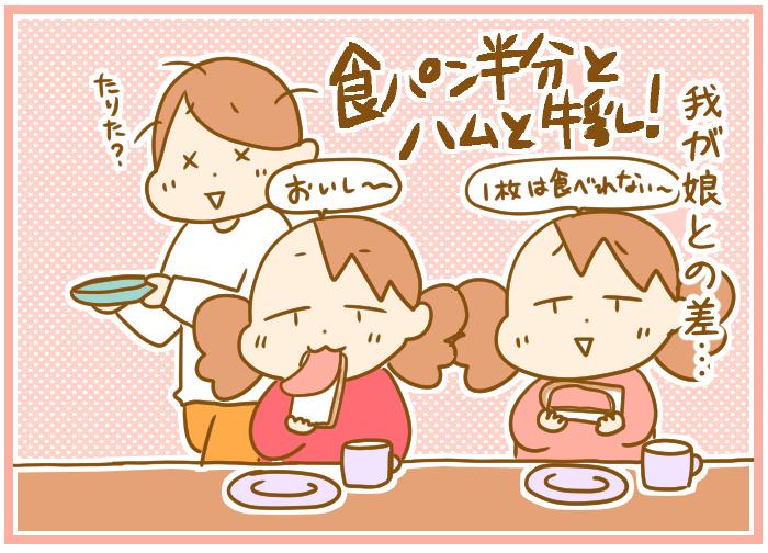 朝食ネタが浮かばない〜!SNSの「#朝ごはん」を参考にして、最終的に考えたことの画像4