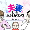 【連載】夫と妻の入れかわり4days (作:七星ぺぺ)のアイコン